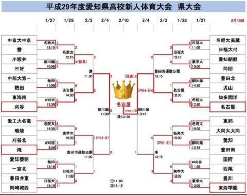 2018年 愛知県高校サッカー新人戦にて